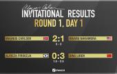 MCI 1: Carlsen edges thriller as Ding beats Firouzja