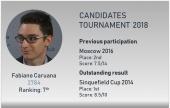 Die Kandidaten: Fabiano Caruana