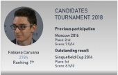 The Candidates: Fabiano Caruana