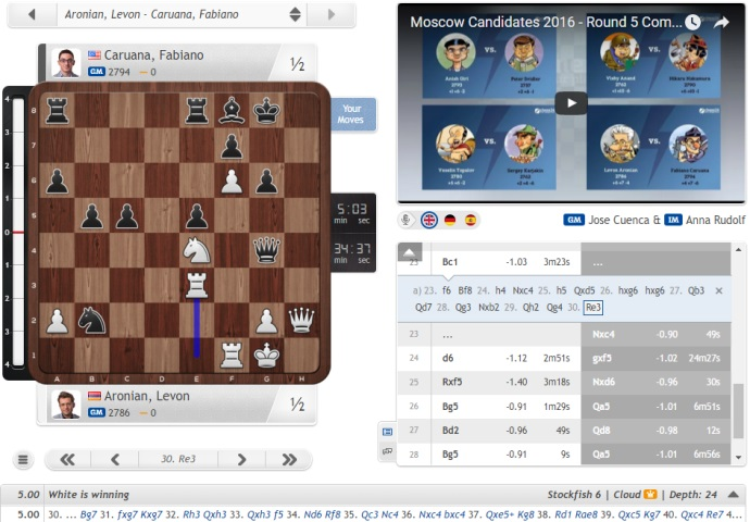 Moscow Candidates, 5: Aronian's near brilliancy | chess24 com