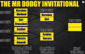 No horsing around as favourites reach Mr Dodgy Invitational semifinals