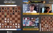 Magnus Tour Final 6: Carlsen supera dor para forçar set decisivo