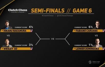 Nakamura and Caruana take Clutch Chess lead