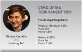 Die Kandidaten: Sergey Karjakin