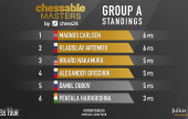 Chessable Masters 3: Nakamura & Grischuk scrape through