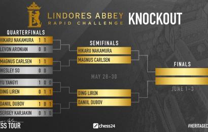 Lindores Abbey Rapid Challenge: Carlsen, Nakamura, Dubov und Ding im Halbfinale