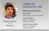 Los Candidatos: Vladimir Kramnik