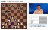 Peter Svidler: The Glory Days of 1999