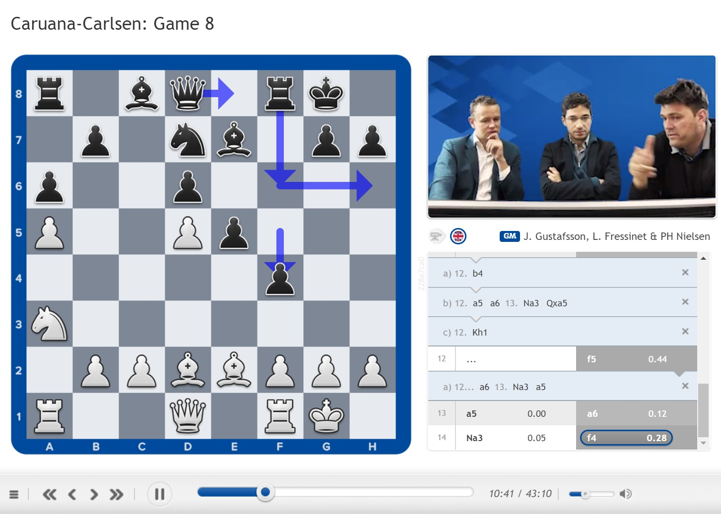 Team Magnus on the Carlsen-Caruana match | chess24 com
