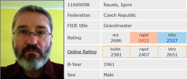 GM Igors Rausis allegedly caught cheating | chess24 com