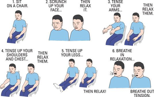 the effectiveness of jacobson progressive muscle relaxation Hence, health education in the form of individual-focused progressive muscle relaxation (pmr) therapy is essential in coping with stress pmr is an effective and widely used strategy for stress relief that creates a state of deep relaxation by involving alternate tensing and relaxing of muscles 18.
