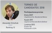 Los Candidatos: Alexander Grischuk