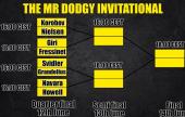 Mr Dodgy Invitational 今日开打!