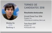 Los Candidatos: Wesley So