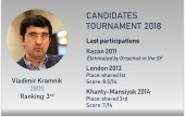 Die Kandidaten: Vladimir Kramnik
