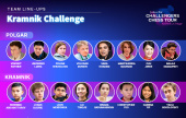 Young stars compete in the Kramnik Challenge