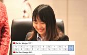 Ju Wenjun ist die 17. Schachweltmeisterin