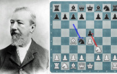 Checkmates in Disreputable Openings