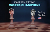 Magnus Carlsen ranks the World Chess Champions